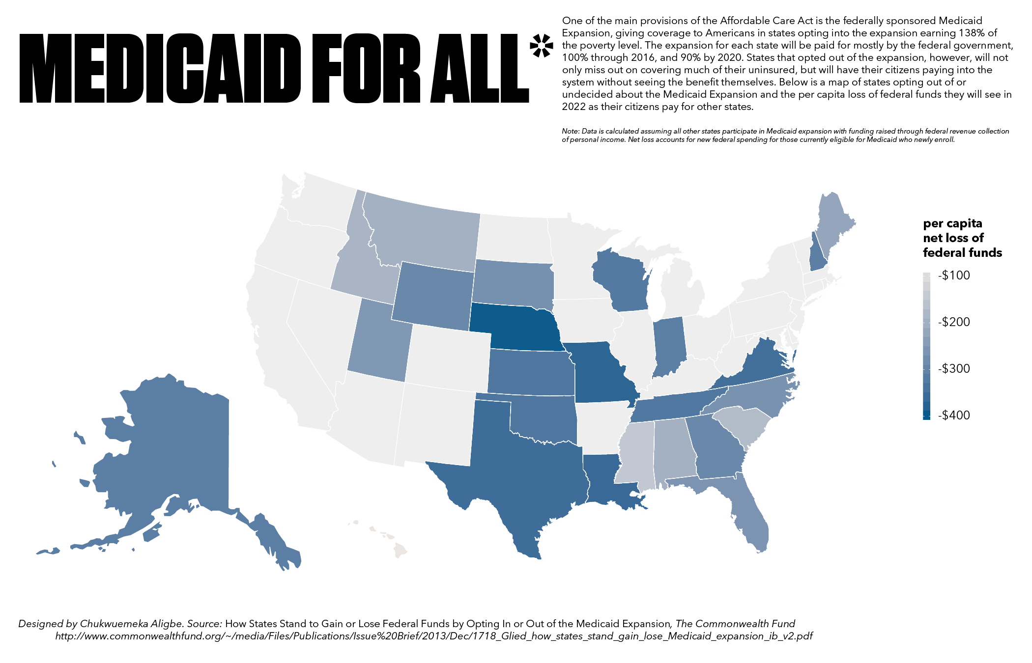 medicaid for all*