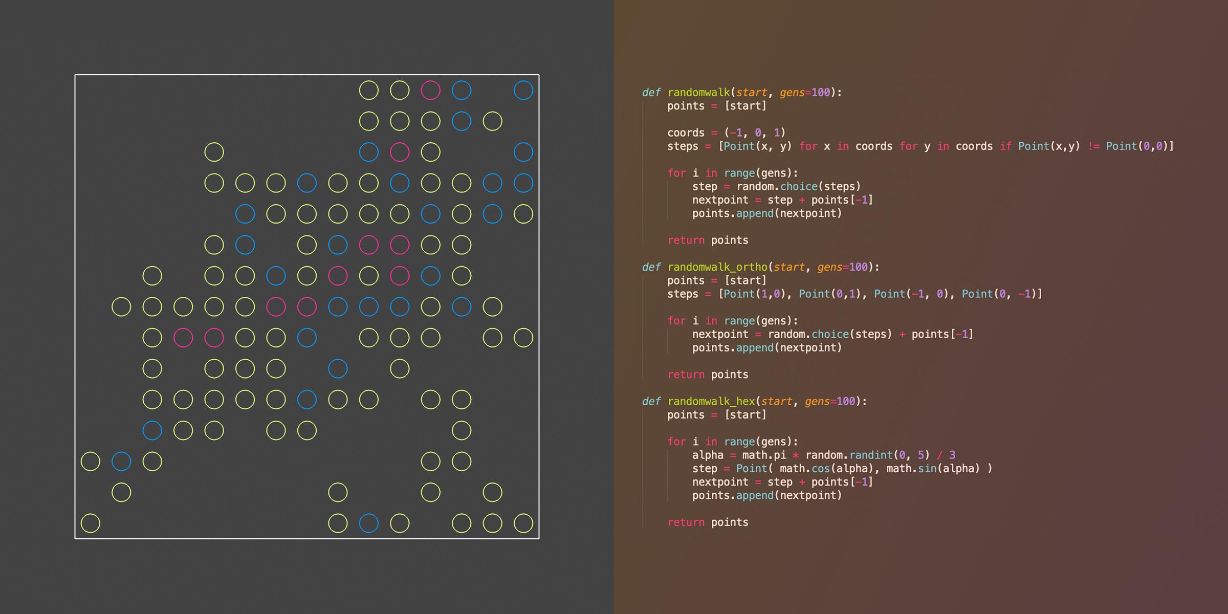parametric-random walk circles